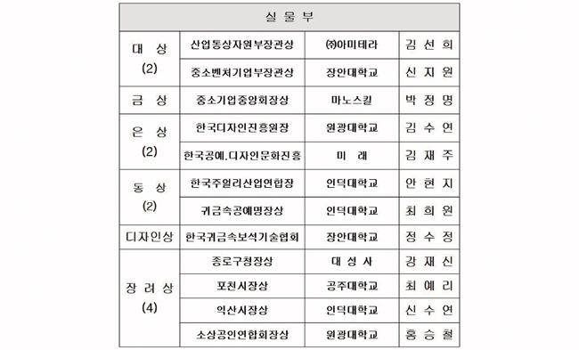 2017 장신구대전 실물부
