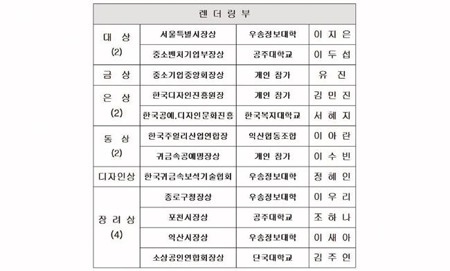 2017 장신구대전 렌더링부